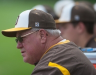 MINNICK: For some, dedication tops wins
