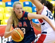 Q&A with HoopGurlz' Dan Olson on Early Signing Period and top classes
