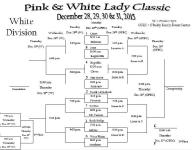Smack talk keeps Crane hungry going into Pink and White Lady Classic basketball tournament