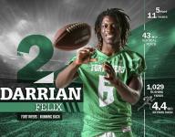 Big 15: Darrian Felix ready for star turn