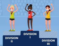 What NCAA division is right for you