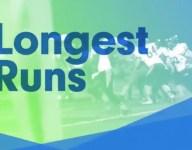 Hudl Top 5: Texas' longest runs from Week 4