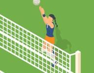 NCSA: Seven volleyball recruiting tips