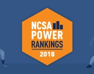 NCSA Power Rankings: The Best Schools for Student-Athletes