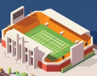 NCSA: Best New College Athletic Facilities