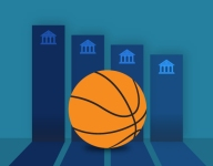 Best Basketball Colleges: 2019 NCSA Power Rankings